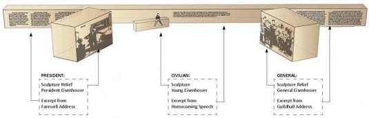 Web_Eisenhower Memorial_Bas Relief Schematic